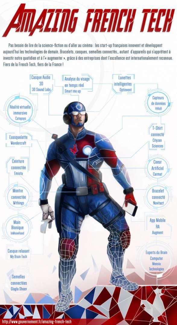 «The Amazing French Tech» : l'homme augmenté par les start-up françaises devient un super-héros