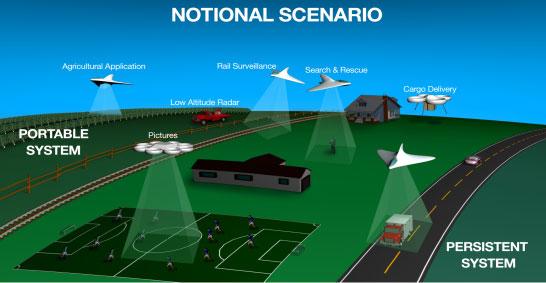 La Nasa veut traquer les drones grâce aux antennes télécom