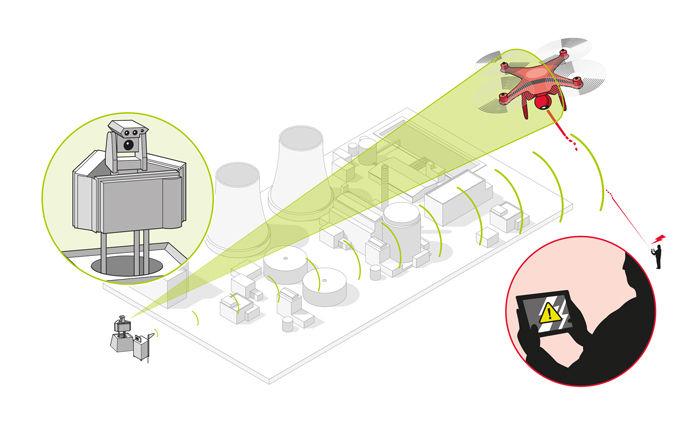 Contre les survols illégaux, un dispositif pour attraper les drones (et leurs pilotes) – L'Usine de l'Aéro