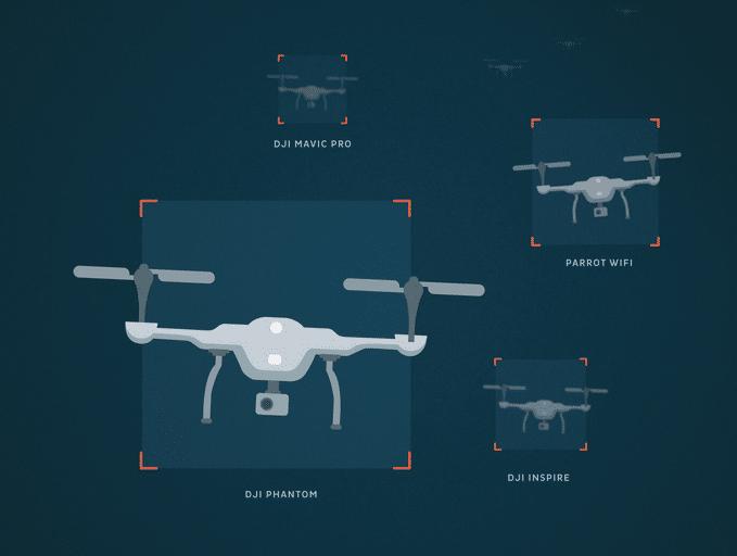 Dedrone présente une nouvelle solution de lutte anti-drones – Apps&Drones