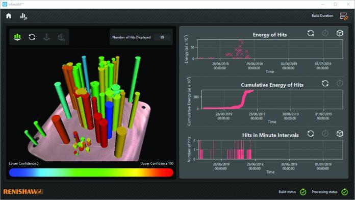 Renishaw dévoile un nouveau logiciel pour améliorer la visualisation dans la fabrication additive   3D ADEPT MEDIA