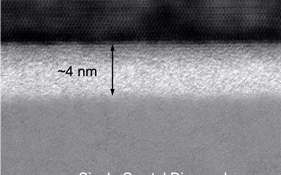 Room-temperature bonded GaN/diamond interface improves cooling of HEMTs