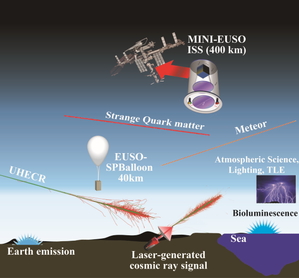 L'impression 3D utilisée pour fabriquer un télescope de l'ISS