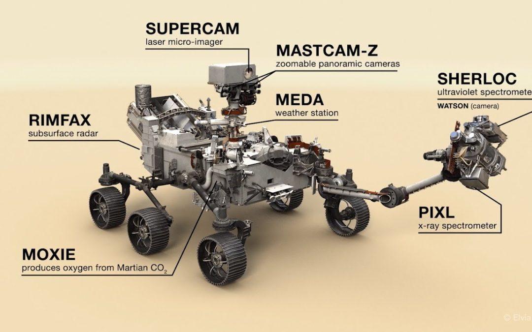 Elvia PCB GROUP de retour sur Mars !