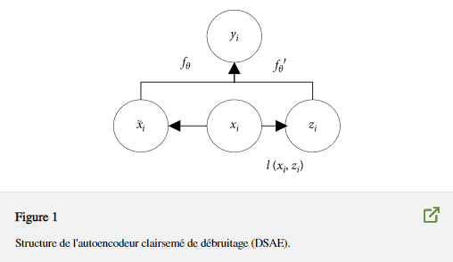 Failure Analysis of Static Analysis Software Module Based on Big Data Tendency Prediction